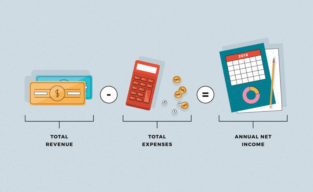 Calculate Annual Net Income